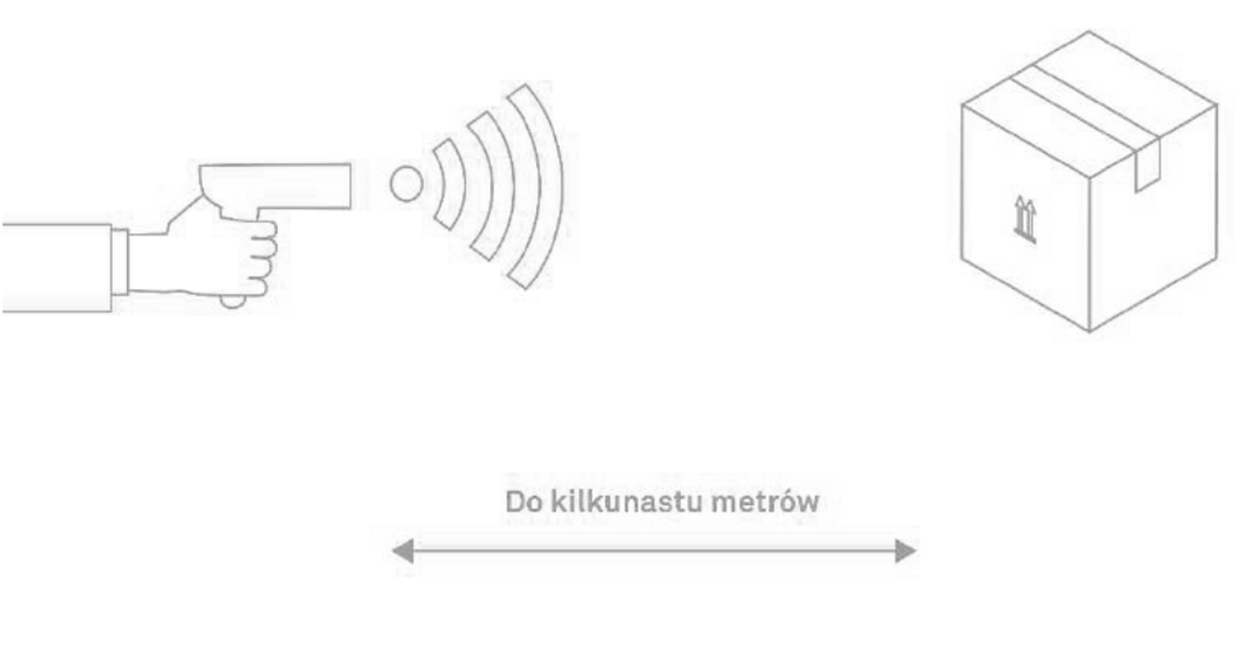 ProxiTrak APP RFID